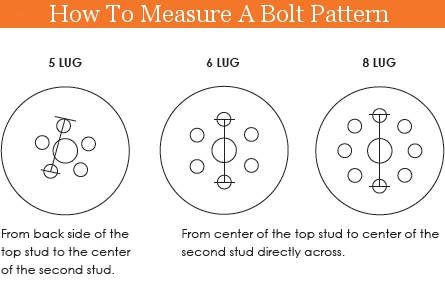 How to Measure a Wheel Bolt Pattern